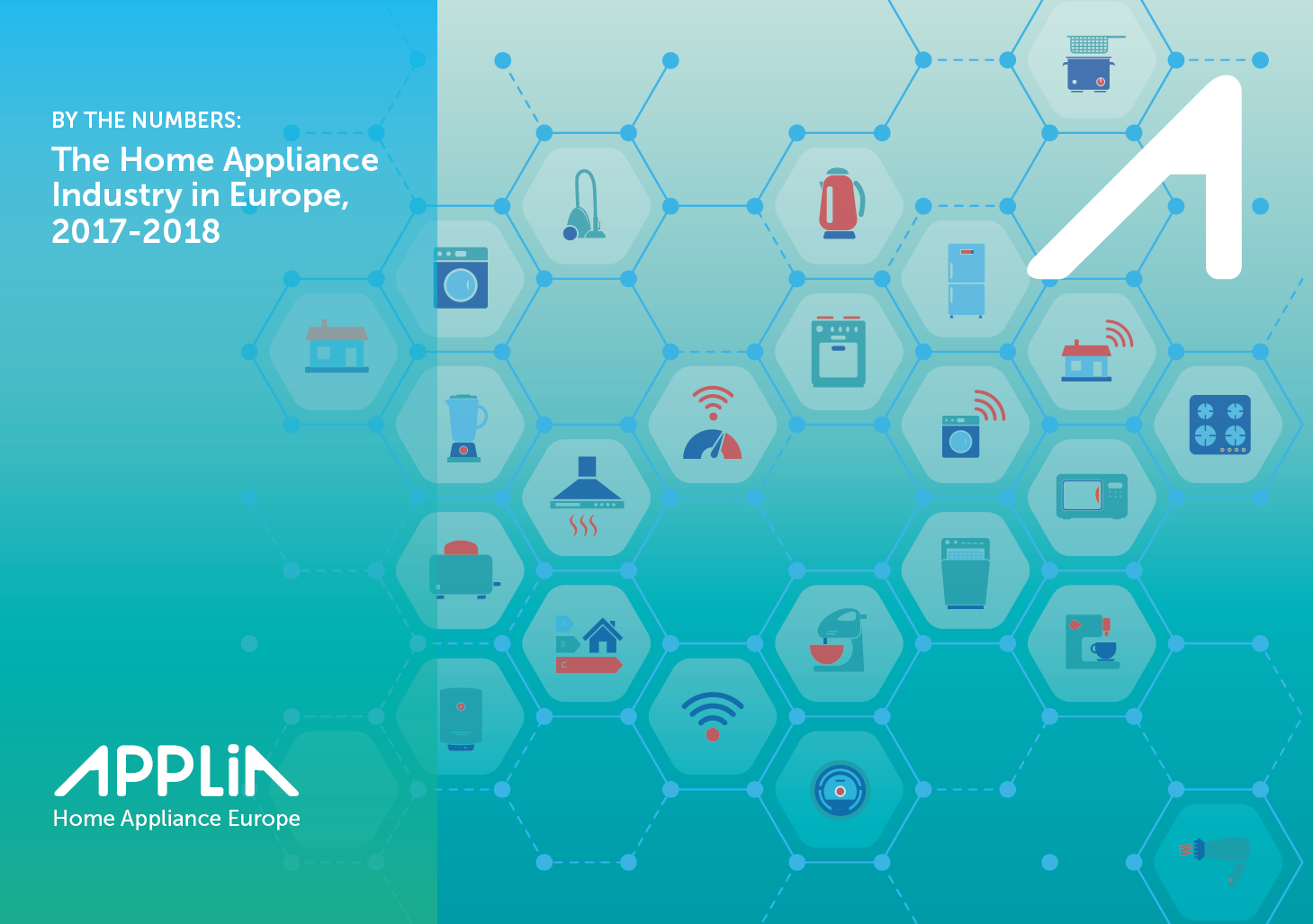 """By the numbers"" of APPLiA: Circular Culture, smart homes and economic growth are on track"